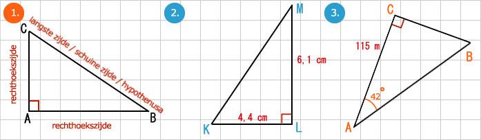Tangens van een hoek | Wiskunde net
